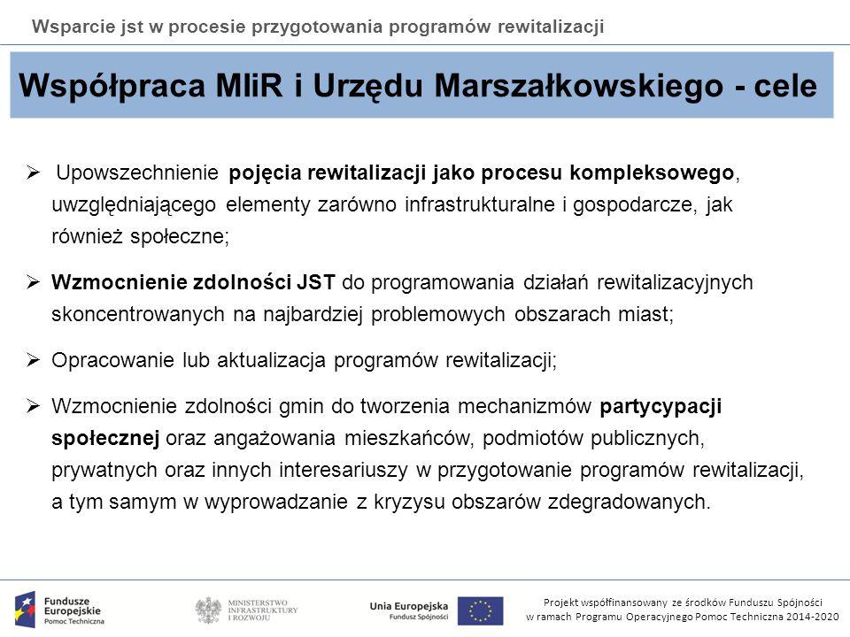Konferencja współfinansowana ze środków Funduszu Spójności w ramach Programu Operacyjnego Pomoc Techniczna 2014-2020 Wsparcie jst w procesie przygotowania programów rewitalizacji Współpraca MIiR i Urzędu Marszałkowskiego - cele  Organizacja konkursu dotacji dla gmin  Wzmocnienie kompetencji Zespołu ds.