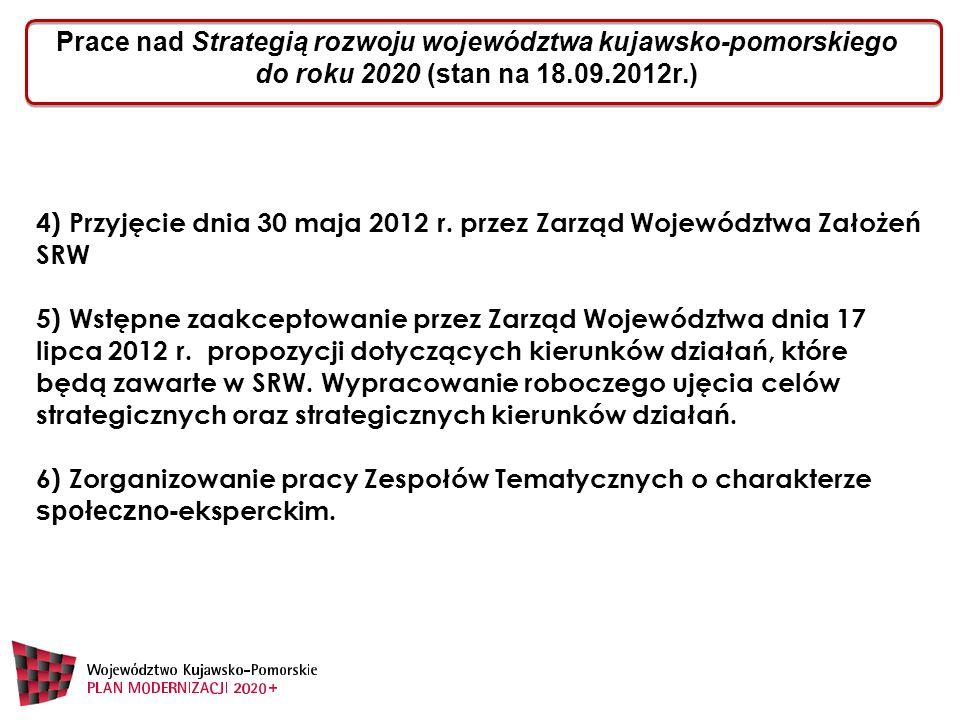 4) Przyjęcie dnia 30 maja 2012 r.