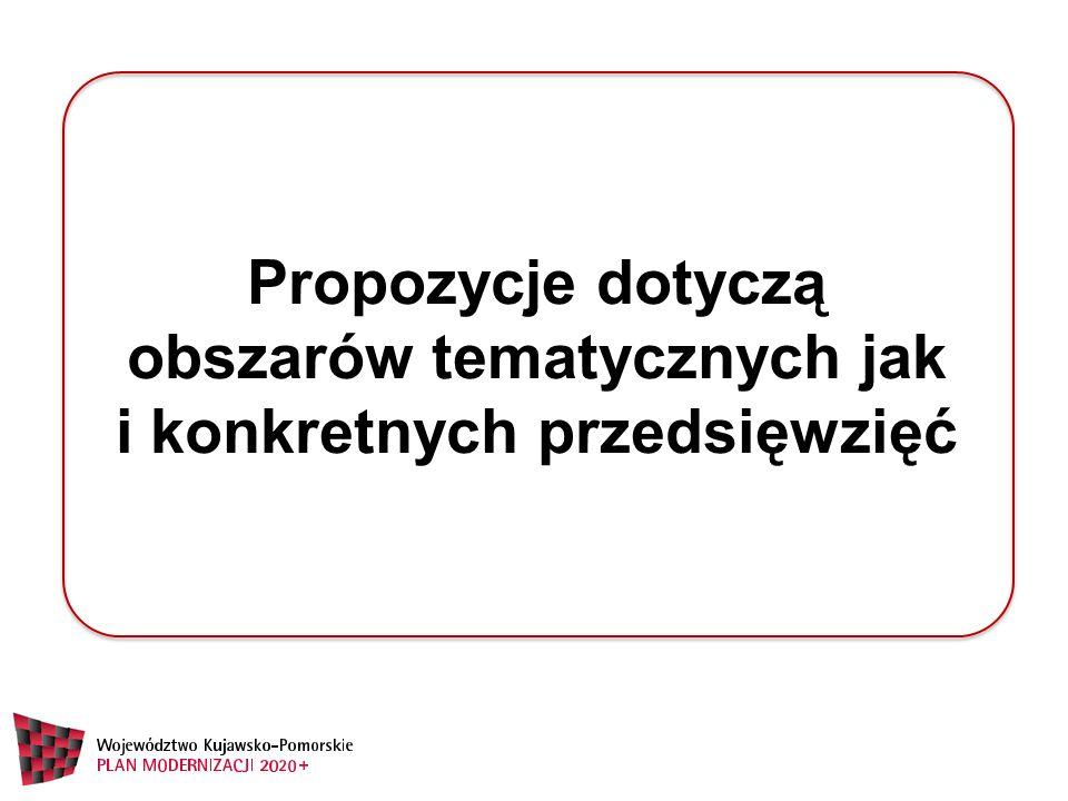 Propozycje dotyczą obszarów tematycznych jak i konkretnych przedsięwzięć