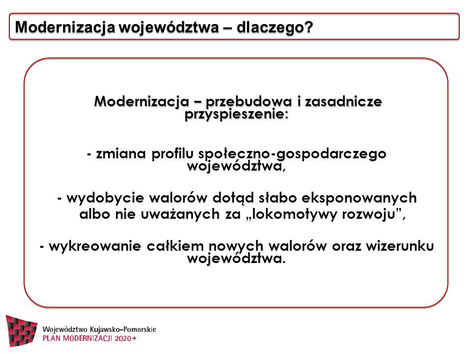 Modernizacja województwa – dlaczego.