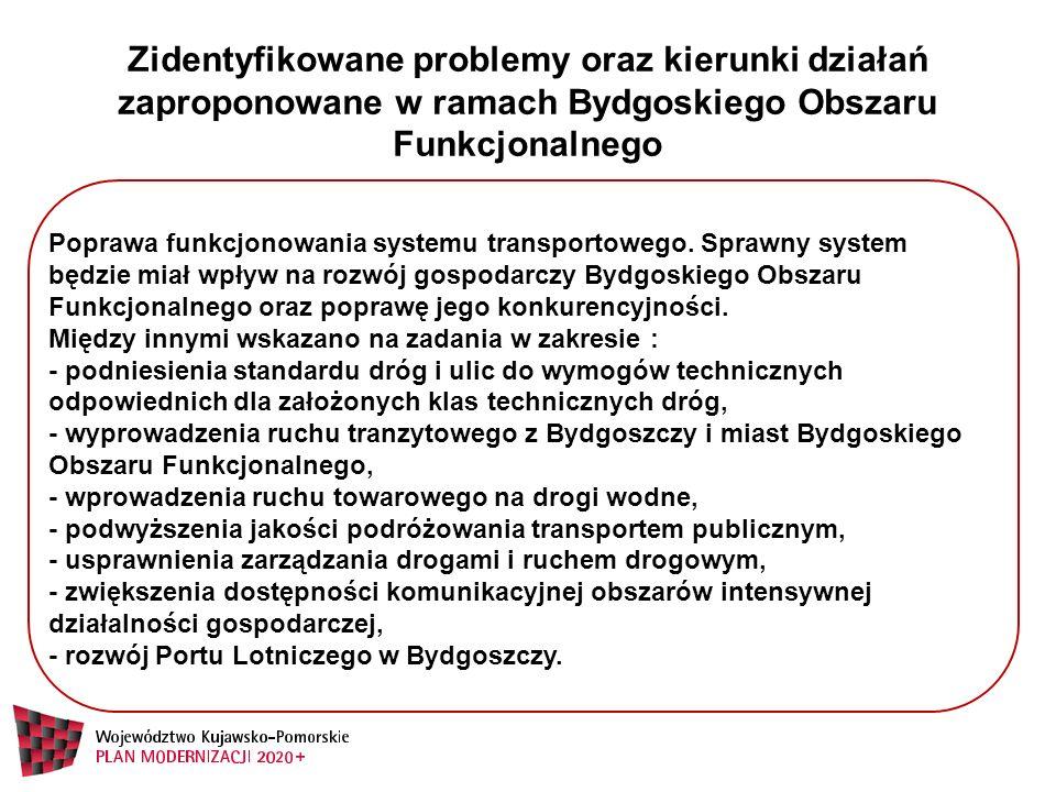 Zidentyfikowane problemy oraz kierunki działań zaproponowane w ramach Bydgoskiego Obszaru Funkcjonalnego Poprawa funkcjonowania systemu transportowego.