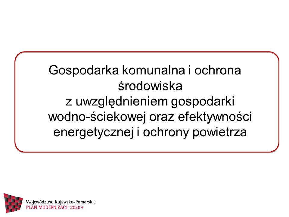 Gospodarka komunalna i ochrona środowiska z uwzględnieniem gospodarki wodno-ściekowej oraz efektywności energetycznej i ochrony powietrza