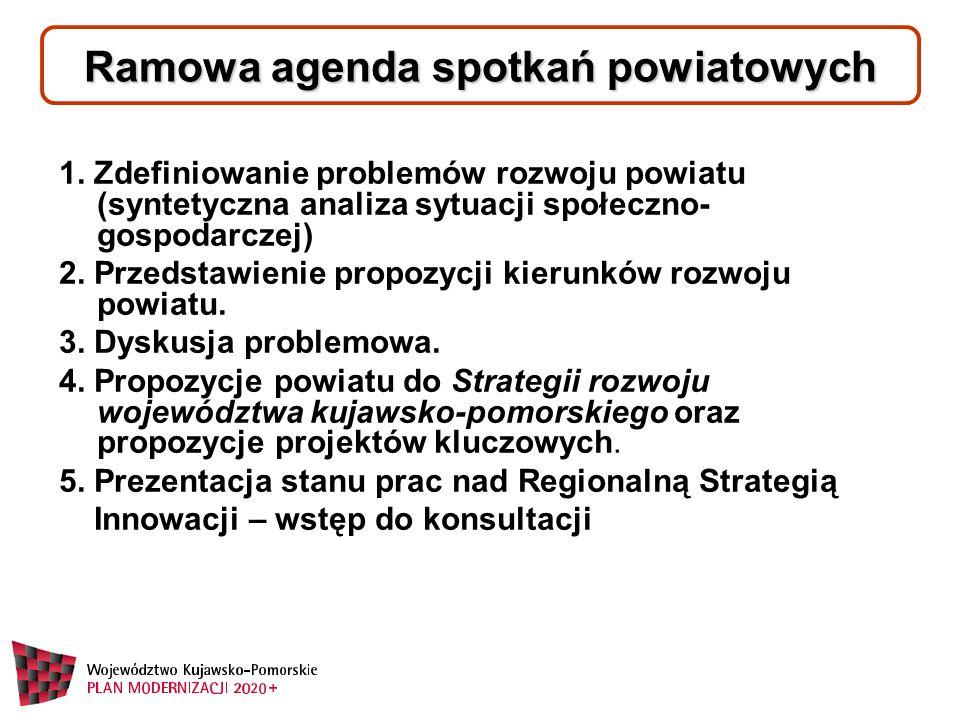 Ramowa agenda spotkań powiatowych 1.