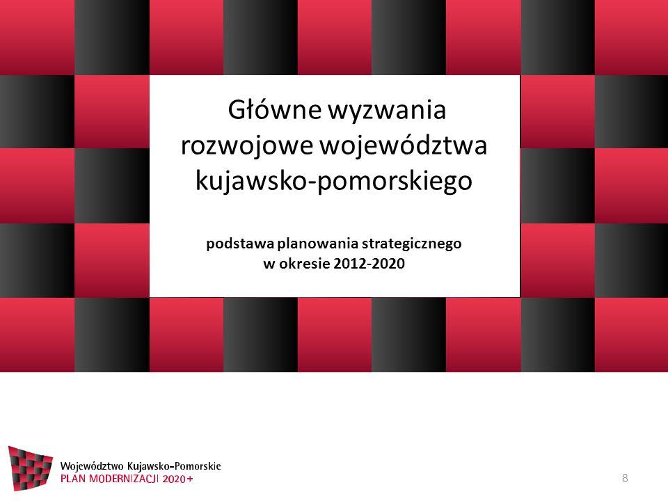 8 Główne wyzwania rozwojowe województwa kujawsko-pomorskiego podstawa planowania strategicznego w okresie 2012-2020