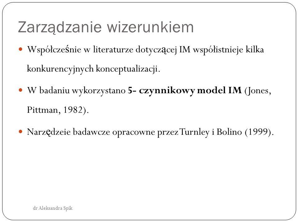 5-czynnikowy model zarządzania wizerunkiem w pracy dr Aleksandra Spik 1.