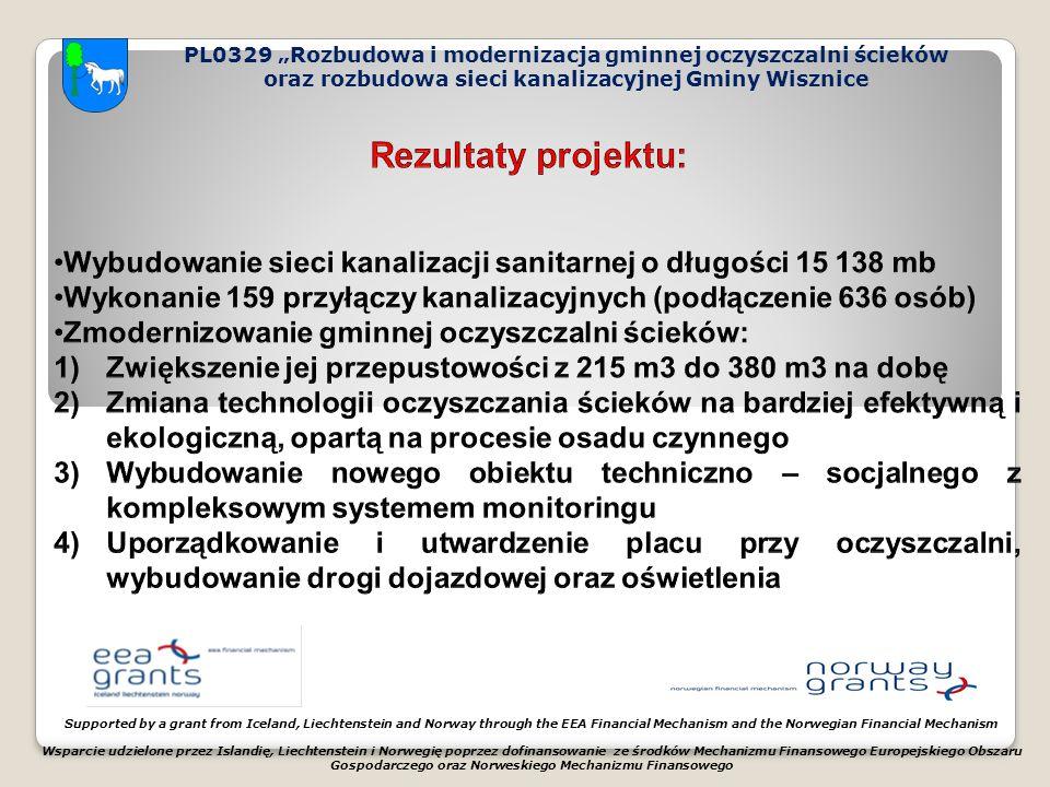 """PL0329 """"Rozbudowa i modernizacja gminnej oczyszczalni ścieków oraz rozbudowa sieci kanalizacyjnej Gminy Wisznice Supported by a grant from Iceland, Li"""