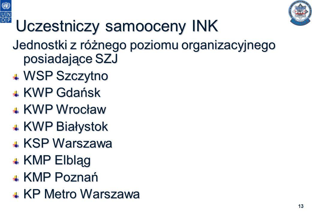 13 Uczestniczy samooceny INK Jednostki z różnego poziomu organizacyjnego posiadające SZJ WSP Szczytno KWP Gdańsk KWP Wrocław KWP Białystok KSP Warszaw