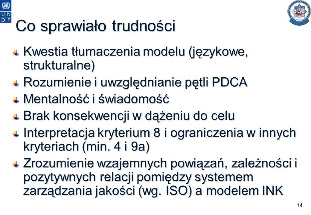 14 Co sprawiało trudności Kwestia tłumaczenia modelu (językowe, strukturalne) Rozumienie i uwzględnianie pętli PDCA Mentalność i świadomość Brak konse