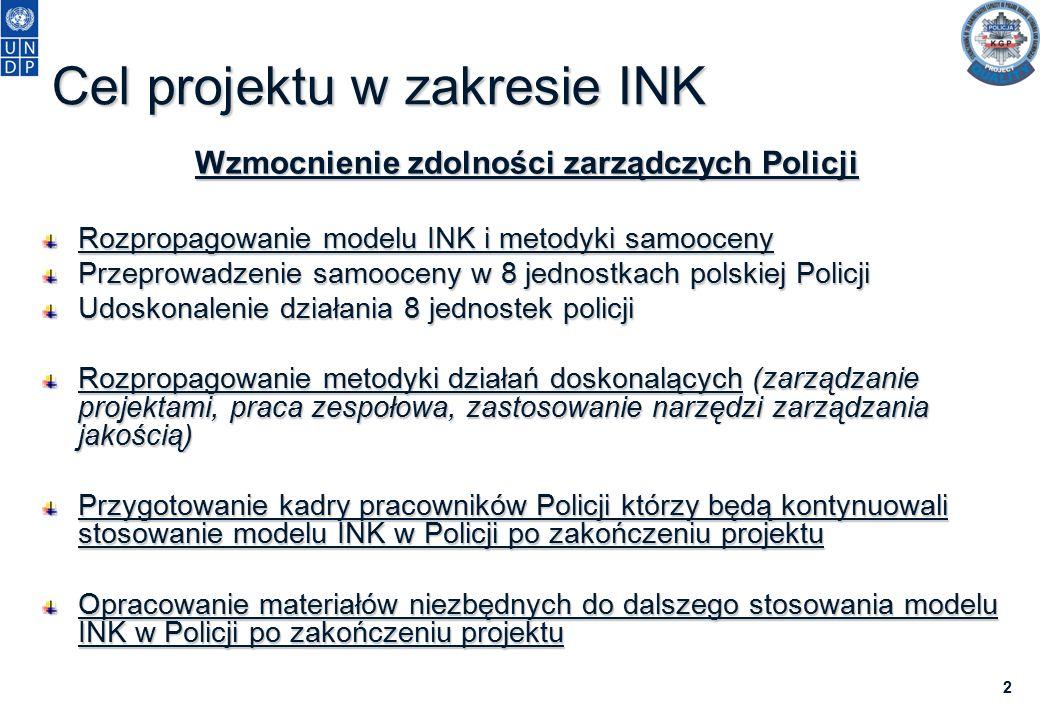 2 Cel projektu w zakresie INK Wzmocnienie zdolności zarządczych Policji Rozpropagowanie modelu INK i metodyki samooceny Przeprowadzenie samooceny w 8