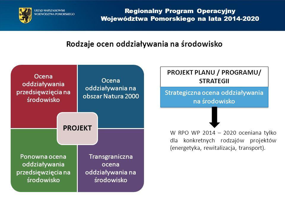 Regionalny Program Operacyjny Województwa Pomorskiego na lata 2014-2020 Rodzaje ocen oddziaływania na środowisko Ocena oddziaływania przedsięwzięcia na środowisko Ocena oddziaływania na obszar Natura 2000 Ponowna ocena oddziaływania przedsięwzięcia na środowisko Transgraniczna ocena oddziaływania na środowisko PROJEKT PROJEKT PLANU / PROGRAMU/ STRATEGII Strategiczna ocena oddziaływania na środowisko W RPO WP 2014 – 2020 oceniana tylko dla konkretnych rodzajów projektów (energetyka, rewitalizacja, transport).