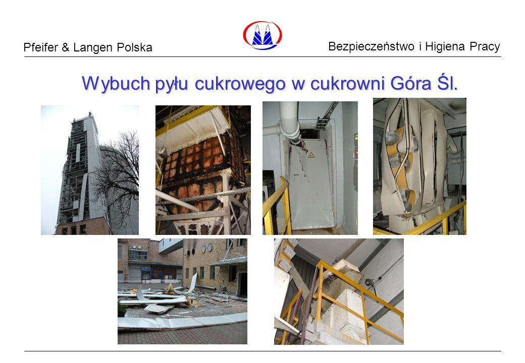 Pfeifer & Langen Polska Dane Surowcowe Wybuch pyłu cukrowego w cukrowni Góra Śl. Bezpieczeństwo i Higiena Pracy