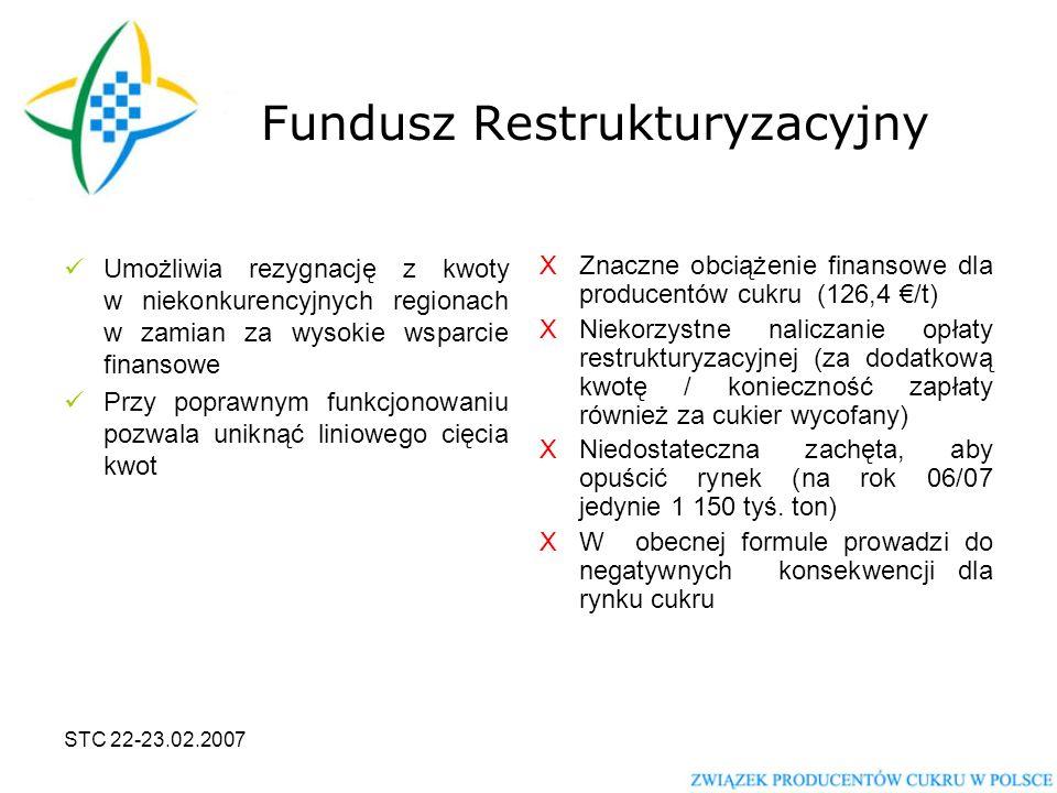 STC 22-23.02.2007 Fundusz Restrukturyzacyjny Umożliwia rezygnację z kwoty w niekonkurencyjnych regionach w zamian za wysokie wsparcie finansowe Przy poprawnym funkcjonowaniu pozwala uniknąć liniowego cięcia kwot XZnaczne obciążenie finansowe dla producentów cukru (126,4 €/t) XNiekorzystne naliczanie opłaty restrukturyzacyjnej (za dodatkową kwotę / konieczność zapłaty również za cukier wycofany) XNiedostateczna zachęta, aby opuścić rynek (na rok 06/07 jedynie 1 150 tyś.