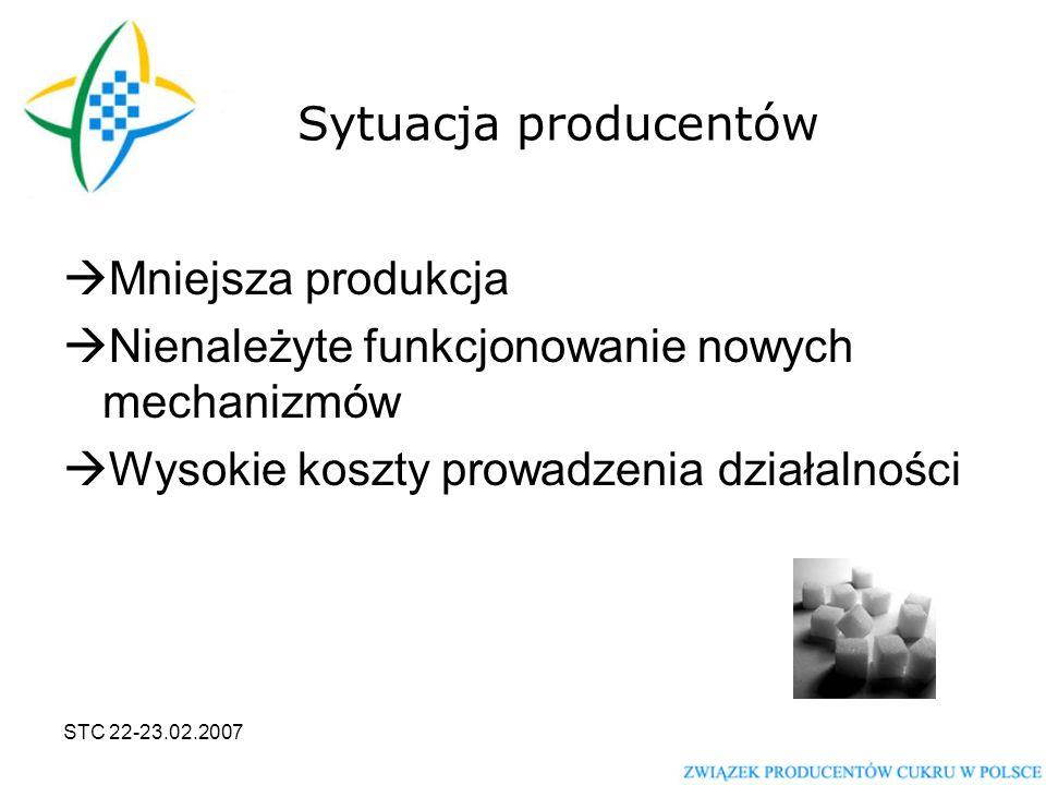 STC 22-23.02.2007 Sytuacja producentów  Mniejsza produkcja  Nienależyte funkcjonowanie nowych mechanizmów  Wysokie koszty prowadzenia działalności