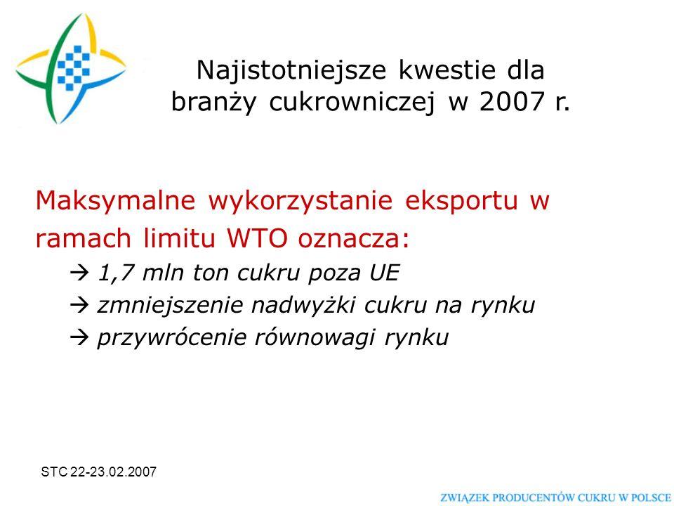 STC 22-23.02.2007 Maksymalne wykorzystanie eksportu w ramach limitu WTO oznacza:  1,7 mln ton cukru poza UE  zmniejszenie nadwyżki cukru na rynku  przywrócenie równowagi rynku Najistotniejsze kwestie dla branży cukrowniczej w 2007 r.