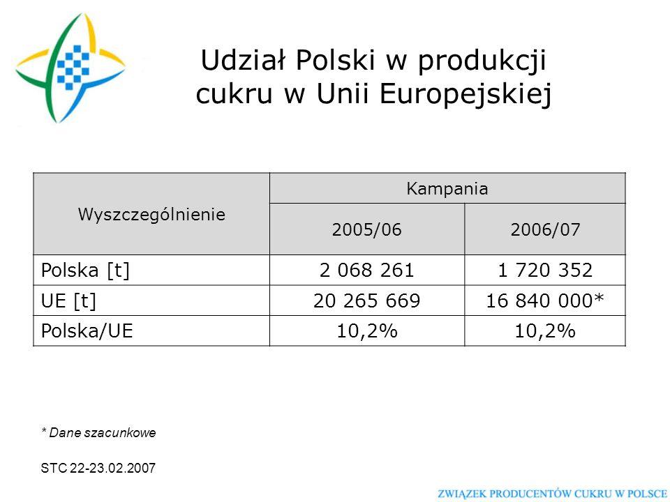 STC 22-23.02.2007 Propozycja usprawnienia działania: utrzymanie pomocy restrukturyzacyjnej na poziomie 730 €/t jeszcze przez 1 rok; wprowadzenie stałego udziału plantatorów w pomocy restrukturyzacyjnej wynoszącego 10% plus rozsądny dodatek; jak najszybsze wprowadzenie liniowej, obowiązkowej redukcji kwot na poziomie krajowym; –z odszkodowaniem sięgającym 90% z 730 € dla producenta cukru, także w przypadku gdy nie ma demontażu urządzeń; –obejmującego kwotę cukru, kwotę izoglukozy oraz tradycyjne zapotrzebowanie na cukier do rafinacji; wypłata 90% z 730 €/t kwoty cukru oddanej podczas zamiany cukrowni na fabrykę bioetanolu.