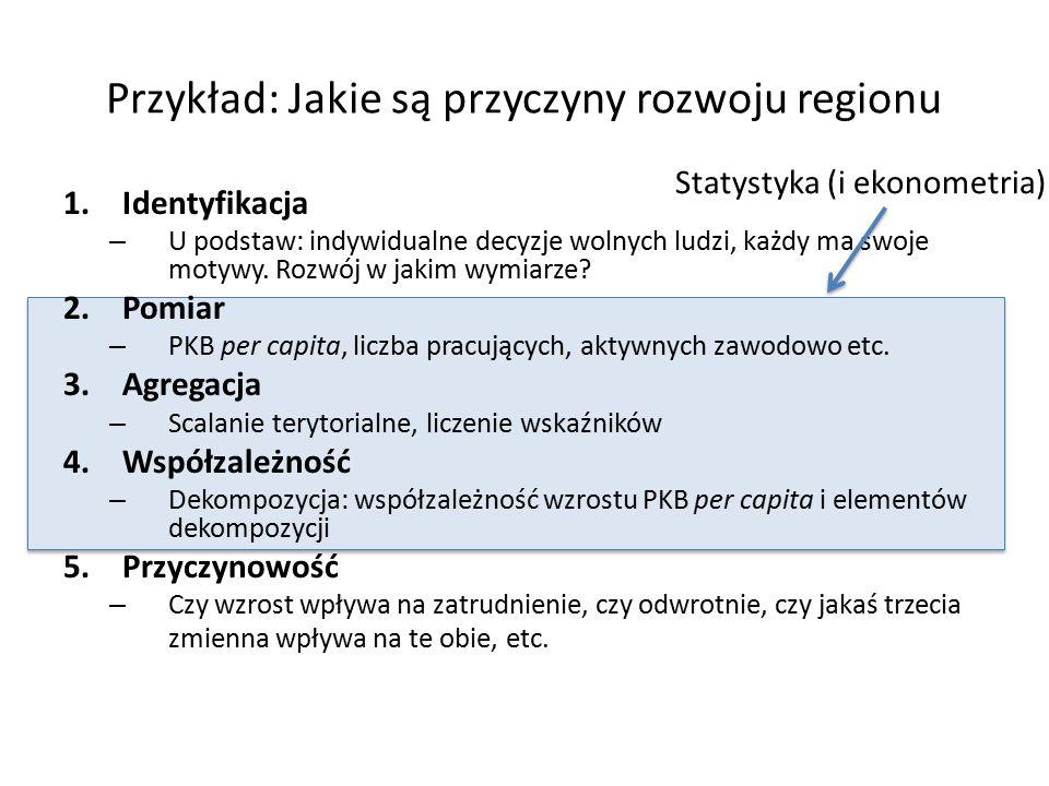 Przykład: Jakie są przyczyny rozwoju regionu 1.Identyfikacja – U podstaw: indywidualne decyzje wolnych ludzi, każdy ma swoje motywy.