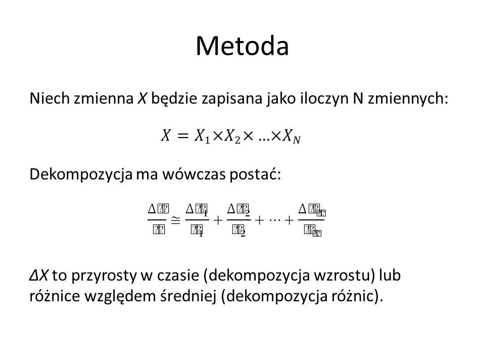 Metoda Niech zmienna X będzie zapisana jako iloczyn N zmiennych: Dekompozycja ma wówczas postać: ∆X to przyrosty w czasie (dekompozycja wzrostu) lub różnice względem średniej (dekompozycja różnic).