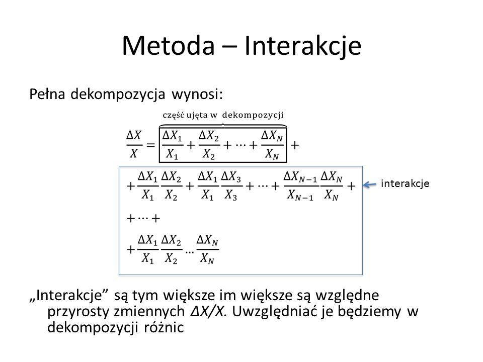"""Metoda – Interakcje Pełna dekompozycja wynosi: """"Interakcje są tym większe im większe są względne przyrosty zmiennych ∆X/X."""