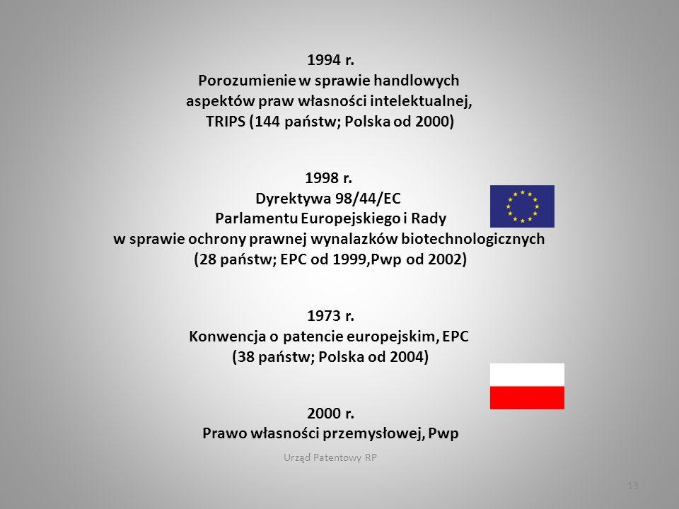 Urząd Patentowy RP 1994 r.