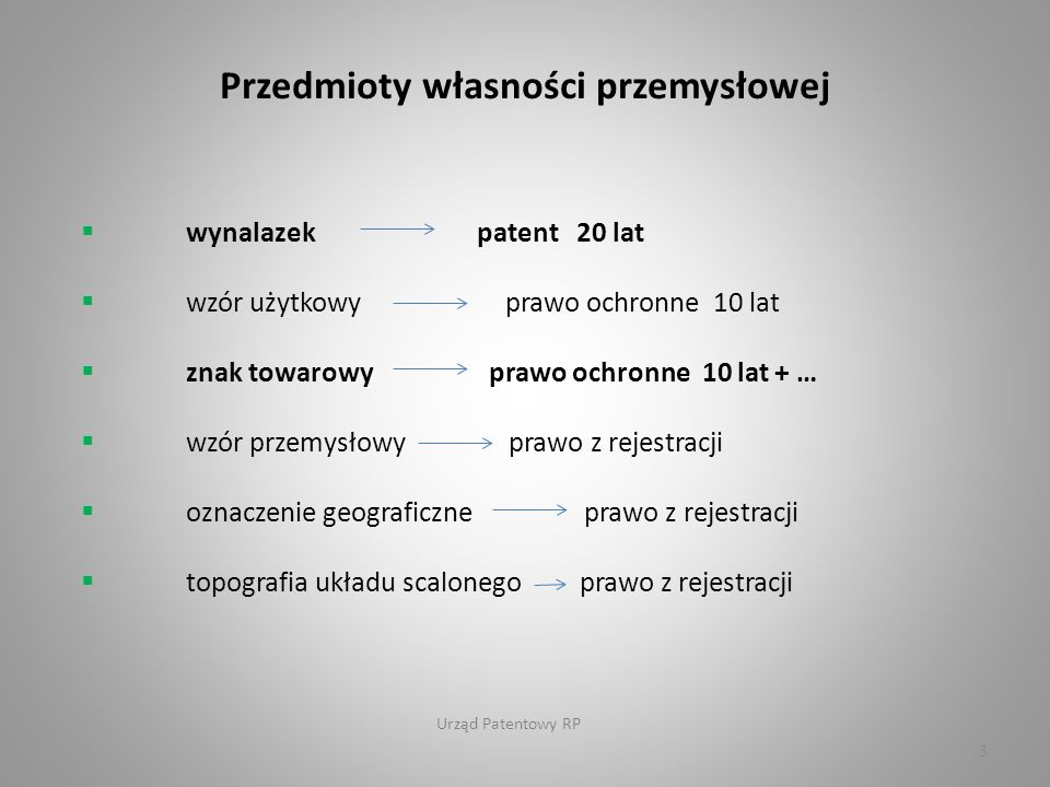Urząd Patentowy RP 24 Przykłady