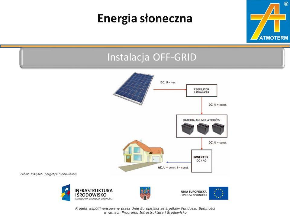 Energia słoneczna Źródło: Instytut Energetyki Odnawialnej Instalacja OFF-GRID