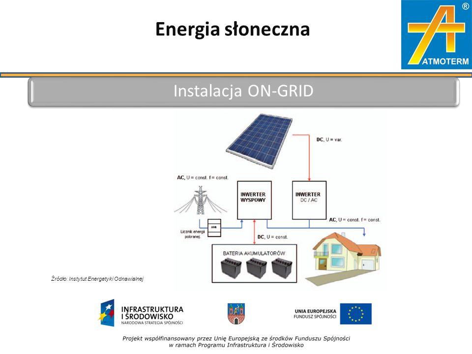 Energia słoneczna Źródło: Instytut Energetyki Odnawialnej Instalacja ON-GRID