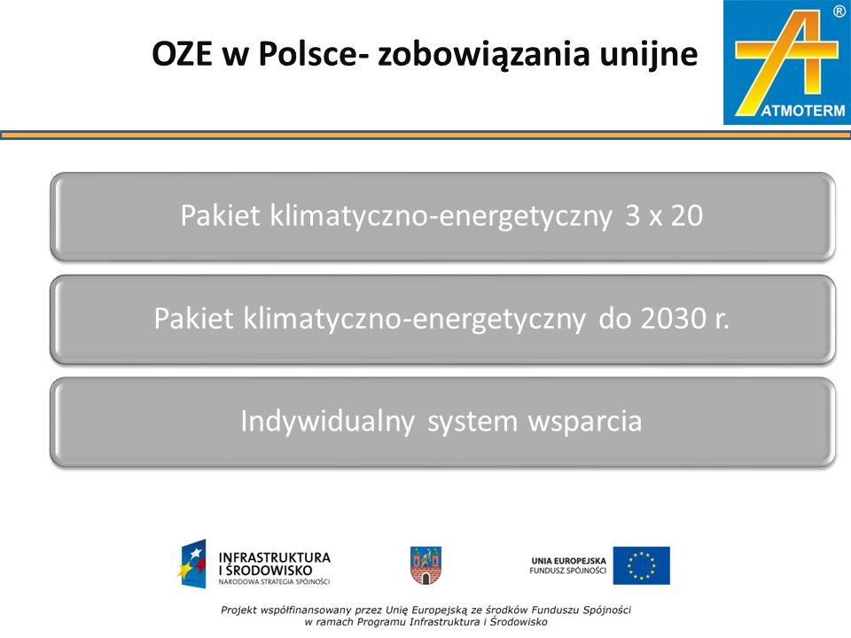 """OZE w Polsce- ustawa o odnawialnych źródłach energii 16 stycznia 2015 r.- uchwalenie ustawy przez Sejm7 luty 2015 r.- stanowisko oraz poprawki Senatu Odrzucona """"poprawka prosumencka Mechanizm taryf gwarantowanych"""