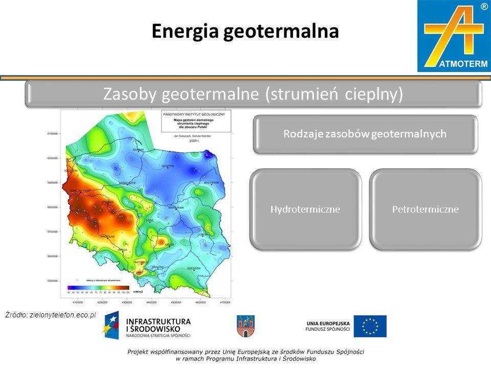 Energia geotermalna Zasoby geotermalne (strumień cieplny) Źródło: zielonytelefon.eco.pl Rodzaje zasobów geotermalnych HydrotermicznePetrotermiczne