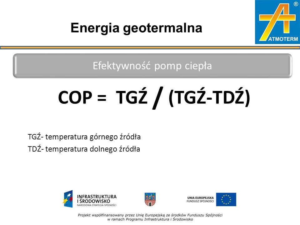 COP = TGŹ / (TGŹ-TDŹ) TGŹ- temperatura górnego źródła TDŹ- temperatura dolnego źródła Efektywność pomp ciepła Energia geotermalna