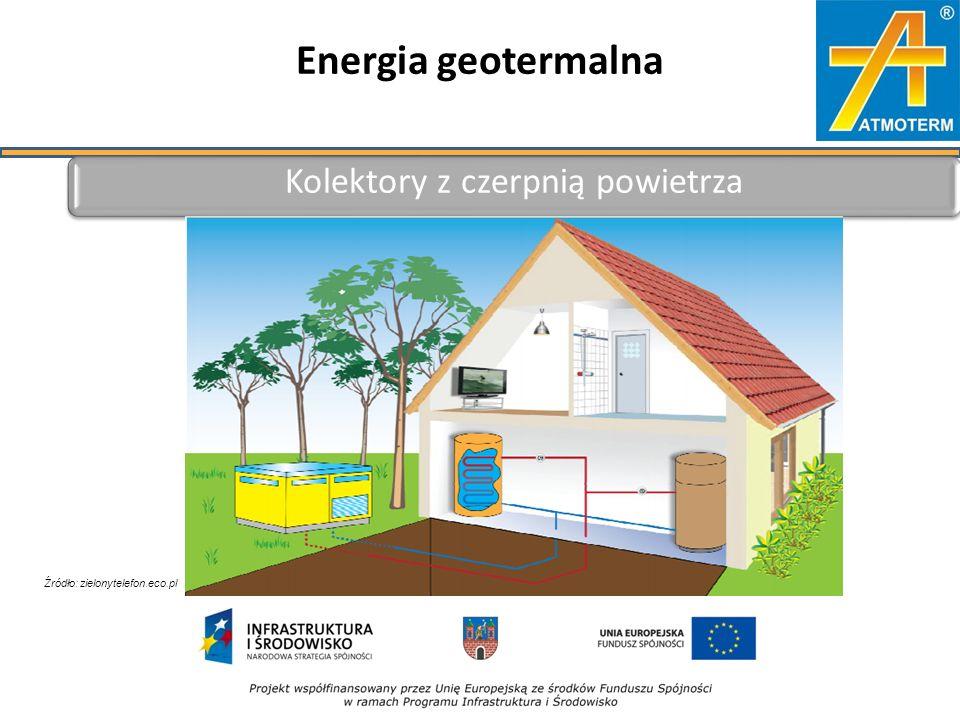 Energia geotermalna Kolektory z czerpnią powietrza Źródło: zielonytelefon.eco.pl