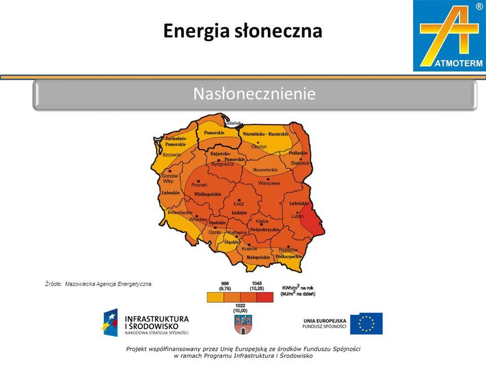Energia słoneczna Nasłonecznienie Źródło: Mazowiecka Agencja Energetyczna
