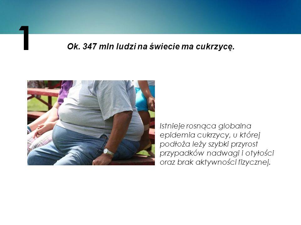 Ok. 347 mln ludzi na świecie ma cukrzycę.