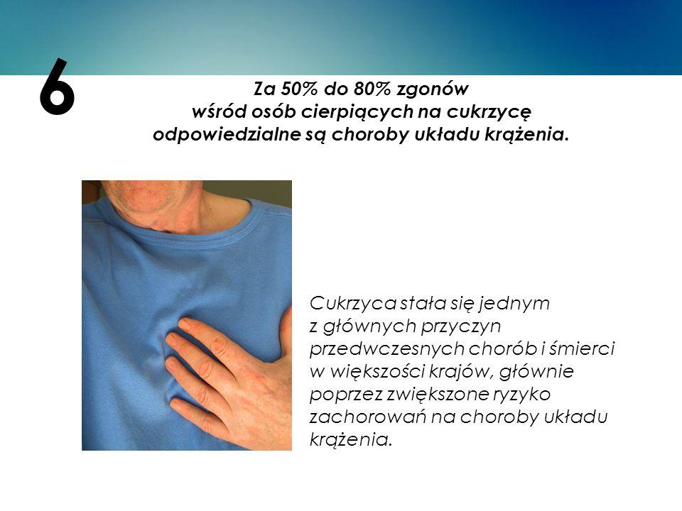 Za 50% do 80% zgonów wśród osób cierpiących na cukrzycę odpowiedzialne są choroby układu krążenia. 6 Cukrzyca stała się jednym z głównych przyczyn prz
