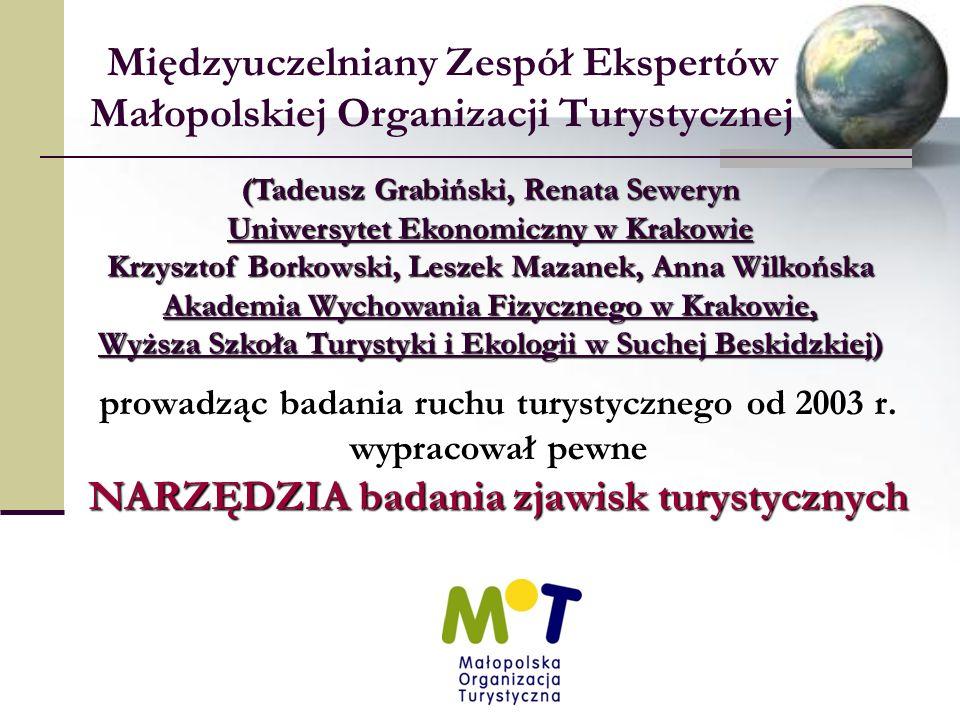 Międzyuczelniany Zespół Ekspertów Małopolskiej Organizacji Turystycznej prowadząc badania ruchu turystycznego od 2003 r.