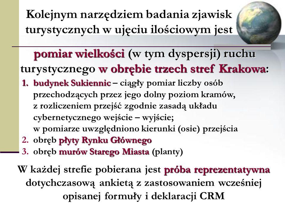 pomiar wielkości (w tym dyspersji) ruchu turystycznego w obrębie trzech stref Krakowa: Kolejnym narzędziem badania zjawisk turystycznych w ujęciu ilościowym jest 1.budynek Sukiennic – ciągły pomiar liczby osób przechodzących przez jego dolny poziom kramów, z rozliczeniem przejść zgodnie zasadą układu cybernetycznego wejście – wyjście; w pomiarze uwzględniono kierunki (osie) przejścia 2.obręb płyty Rynku Głównego 3.obręb murów Starego Miasta (planty) W każdej strefie pobierana jest próba reprezentatywna dotychczasową ankietą z zastosowaniem wcześniej opisanej formuły i deklaracji CRM
