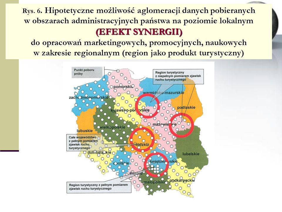 Hipotetyczne możliwość aglomeracji danych pobieranych w obszarach administracyjnych państwa na poziomie lokalnym (EFEKT SYNERGII) do opracowań marketingowych, promocyjnych, naukowych w zakresie regionalnym (region jako produkt turystyczny) Rys.