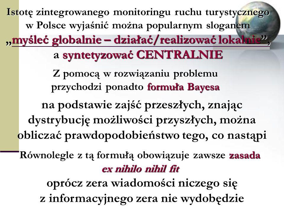 """na podstawie zajść przeszłych, znając dystrybucję możliwości przyszłych, można obliczać prawdopodobieństwo tego, co nastąpi Z pomocą w rozwiązaniu problemu przychodzi ponadto formuła Bayesa Równolegle z tą formułą obowiązuje zawsze zasada ex nihilo nihil fit oprócz zera wiadomości niczego się z informacyjnego zera nie wydobędzie Istotę zintegrowanego monitoringu ruchu turystycznego w Polsce wyjaśnić można popularnym sloganem """"myśleć globalnie – działać/realizować lokalnie , a syntetyzować CENTRALNIE"""
