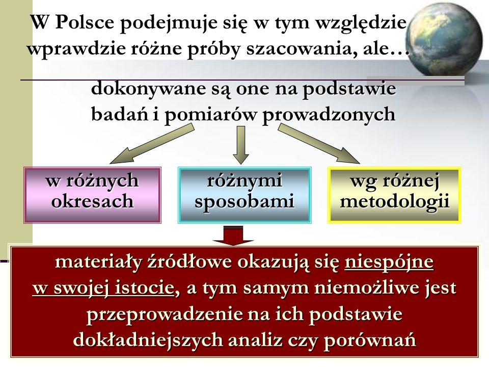 w różnych okresach różnymi sposobami wg różnej metodologii W Polsce podejmuje się w tym względzie wprawdzie różne próby szacowania, ale… dokonywane są one na podstawie badań i pomiarów prowadzonych materiały źródłowe okazują się niespójne w swojej istocie, a tym samym niemożliwe jest przeprowadzenie na ich podstawie dokładniejszych analiz czy porównań