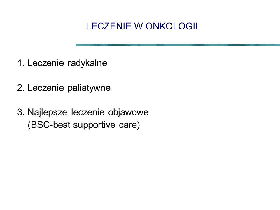 LECZENIE W ONKOLOGII 1. Leczenie radykalne 2. Leczenie paliatywne 3. Najlepsze leczenie objawowe (BSC-best supportive care)