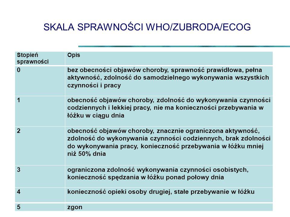 SKALA SPRAWNOŚCI WHO/ZUBRODA/ECOG Stopień sprawności Opis 0bez obecności objawów choroby, sprawność prawidłowa, pełna aktywność, zdolność do samodziel