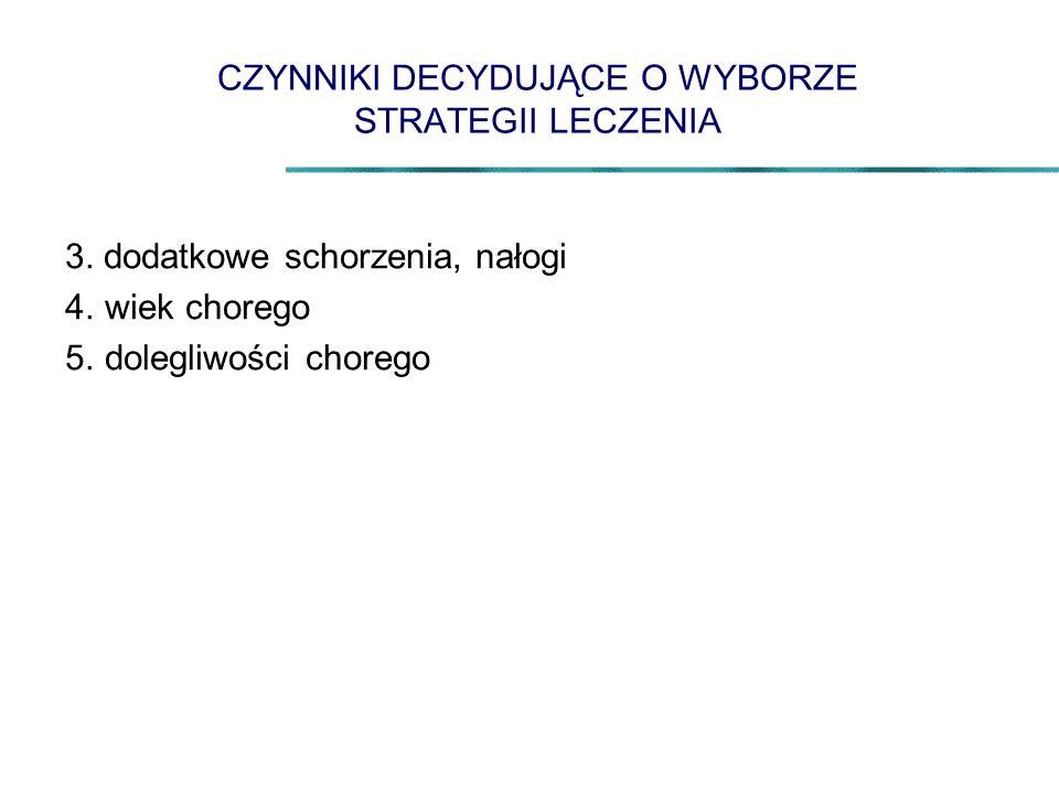 CZYNNIKI DECYDUJĄCE O WYBORZE STRATEGII LECZENIA 3. dodatkowe schorzenia, nałogi 4.wiek chorego 5. dolegliwości chorego