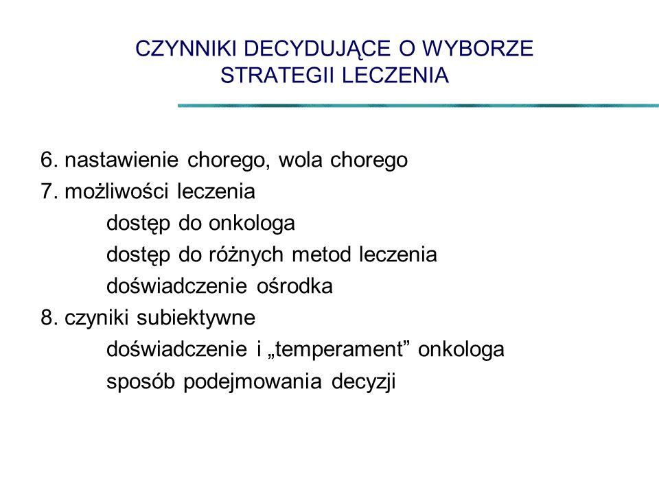 CZYNNIKI DECYDUJĄCE O WYBORZE STRATEGII LECZENIA 6. nastawienie chorego, wola chorego 7. możliwości leczenia dostęp do onkologa dostęp do różnych meto