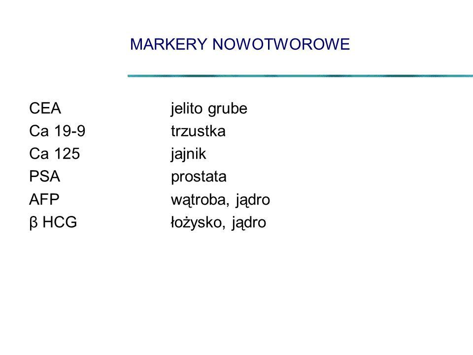 MARKERY NOWOTWOROWE CEA jelito grube Ca 19-9trzustka Ca 125jajnik PSA prostata AFP wątroba, jądro β HCG łożysko, jądro