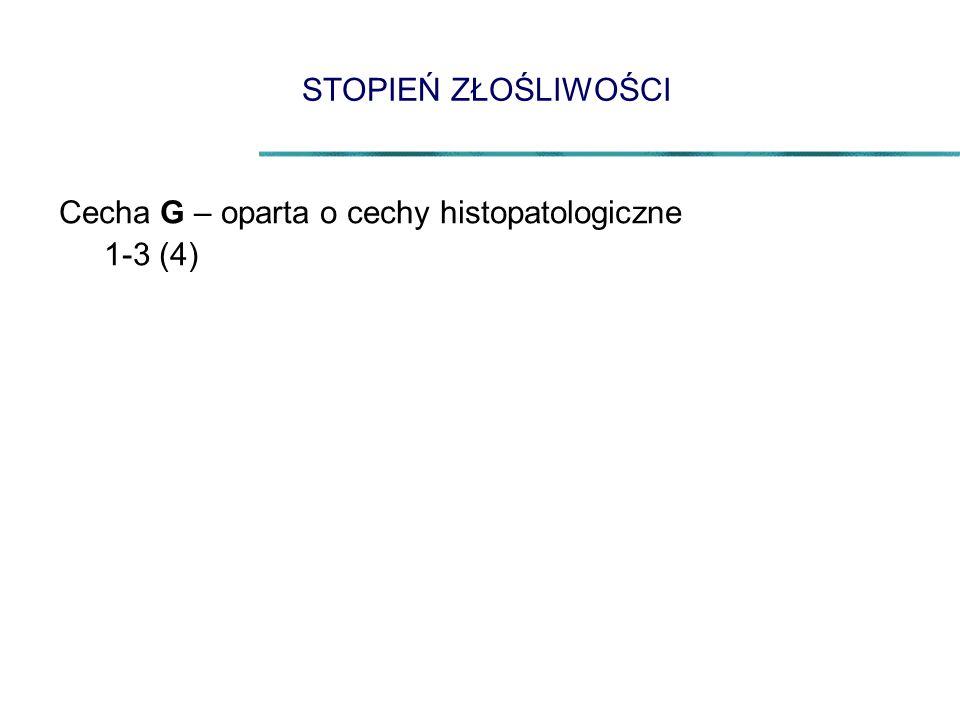 STOPIEŃ ZŁOŚLIWOŚCI Cecha G – oparta o cechy histopatologiczne 1-3 (4)