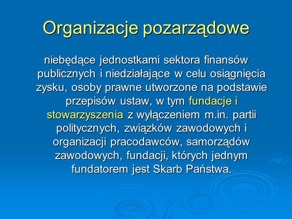 Organizacje pozarządowe niebędące jednostkami sektora finansów publicznych i niedziałające w celu osiągnięcia zysku, osoby prawne utworzone na podstawie przepisów ustaw, w tym fundacje i stowarzyszenia z wyłączeniem m.in.