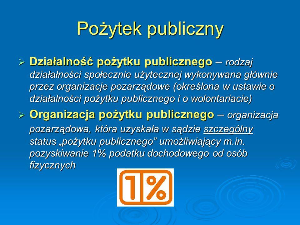 """Pożytek publiczny  Działalność pożytku publicznego – rodzaj działałności społecznie użytecznej wykonywana głównie przez organizacje pozarządowe (określona w ustawie o działalności pożytku publicznego i o wolontariacie)  Organizacja pożytku publicznego – organizacja pozarządowa, która uzyskała w sądzie szczególny status """"pożytku publicznego umożliwiający m.in."""