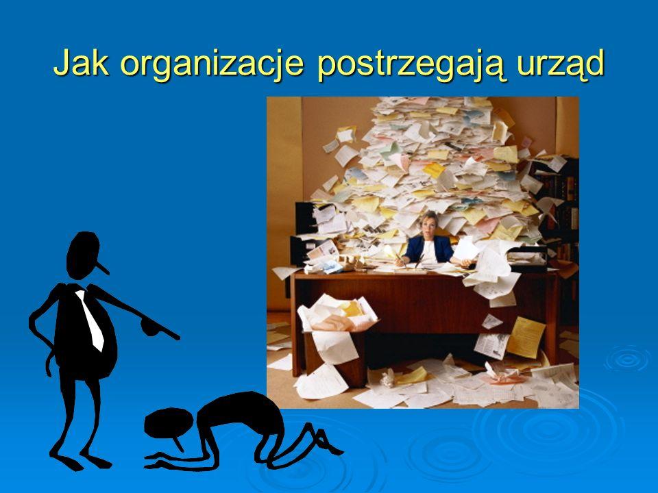 Jak organizacje postrzegają urząd