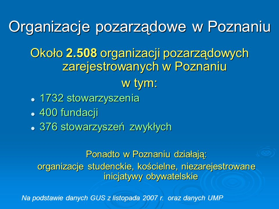 Organizacje pozarządowe w Poznaniu Około 2.508 organizacji pozarządowych zarejestrowanych w Poznaniu w tym: 1732 stowarzyszenia 1732 stowarzyszenia 400 fundacji 400 fundacji 376 stowarzyszeń zwykłych 376 stowarzyszeń zwykłych Ponadto w Poznaniu działają: organizacje studenckie, kościelne, niezarejestrowane inicjatywy obywatelskie Na podstawie danych GUS z listopada 2007 r.