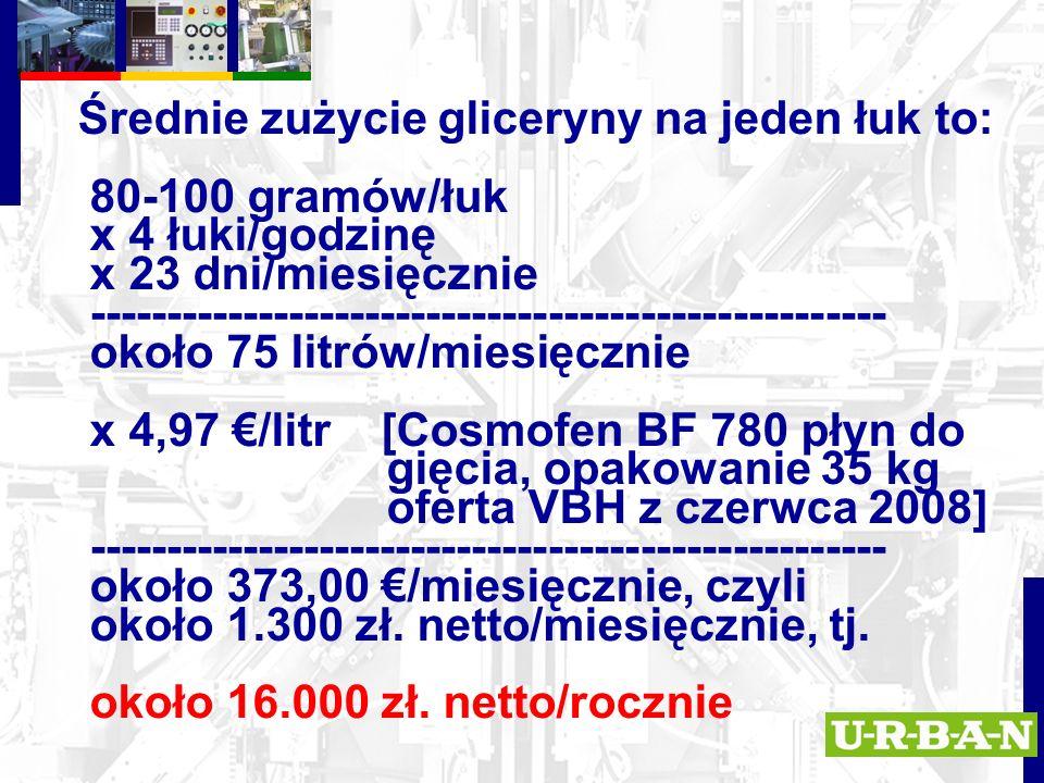 Średnie zużycie gliceryny na jeden łuk to: 80-100 gramów/łuk x 4 łuki/godzinę x 23 dni/miesięcznie ---------------------------------------------------- około 75 litrów/miesięcznie x 4,97 €/litr [Cosmofen BF 780 płyn do gięcia, opakowanie 35 kg oferta VBH z czerwca 2008] ---------------------------------------------------- około 373,00 €/miesięcznie, czyli około 1.300 zł.