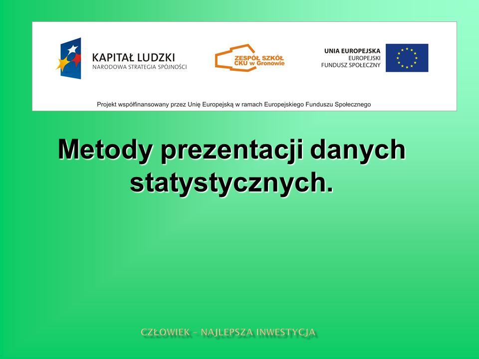 Metody prezentacji danych statystycznych.